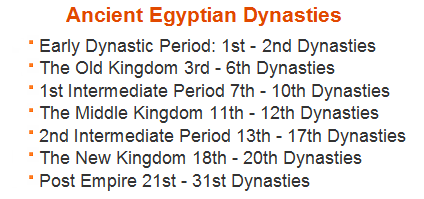 an analysis of the dynasty of egypt A page for describing usefulnotes: ancient egyptian history egypt was the second civilization in the world (after ancient mesopotamia) to invent writing.