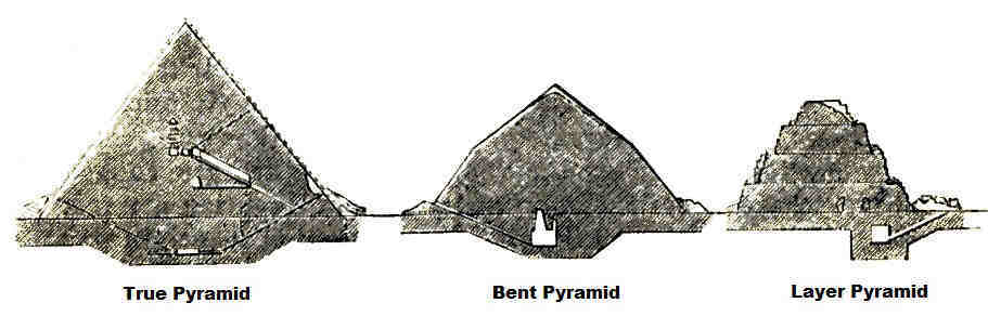 true-bent-layer-pyramids