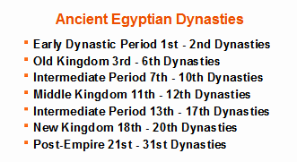 Ancient Egyptian Dynasties
