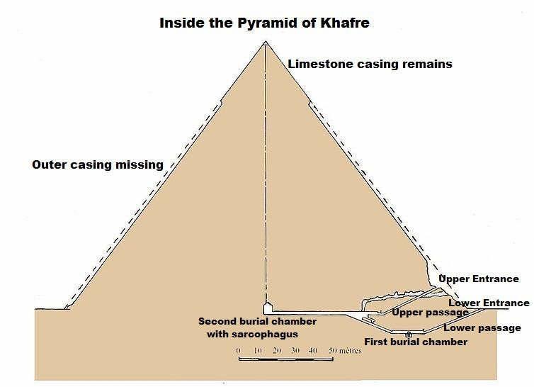 interior similaritiesgiza pyramids graham hancock