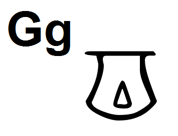 Hieroglyphic symbol for the letter g hieroglyphic symbol for the letter g thecheapjerseys Images