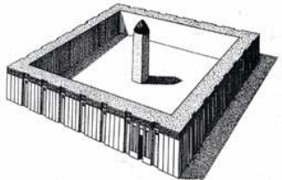 Temple of Ra layout
